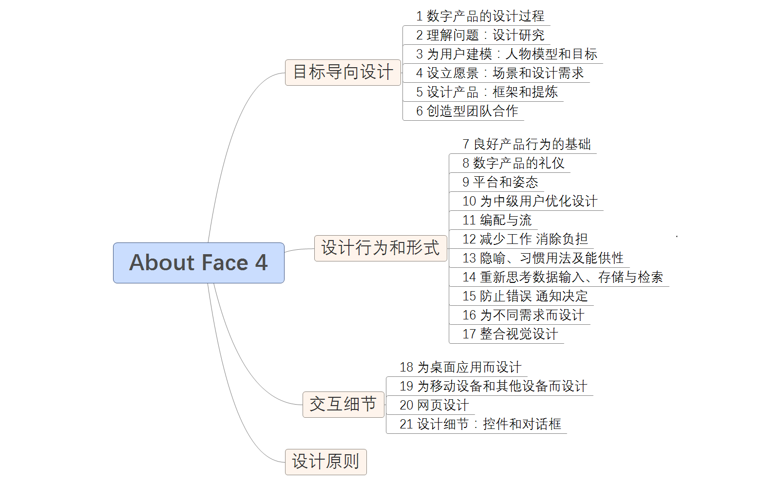 About Face 4.png